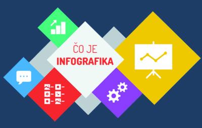 Čo je to infografika a ako si ju vytvoriť online?
